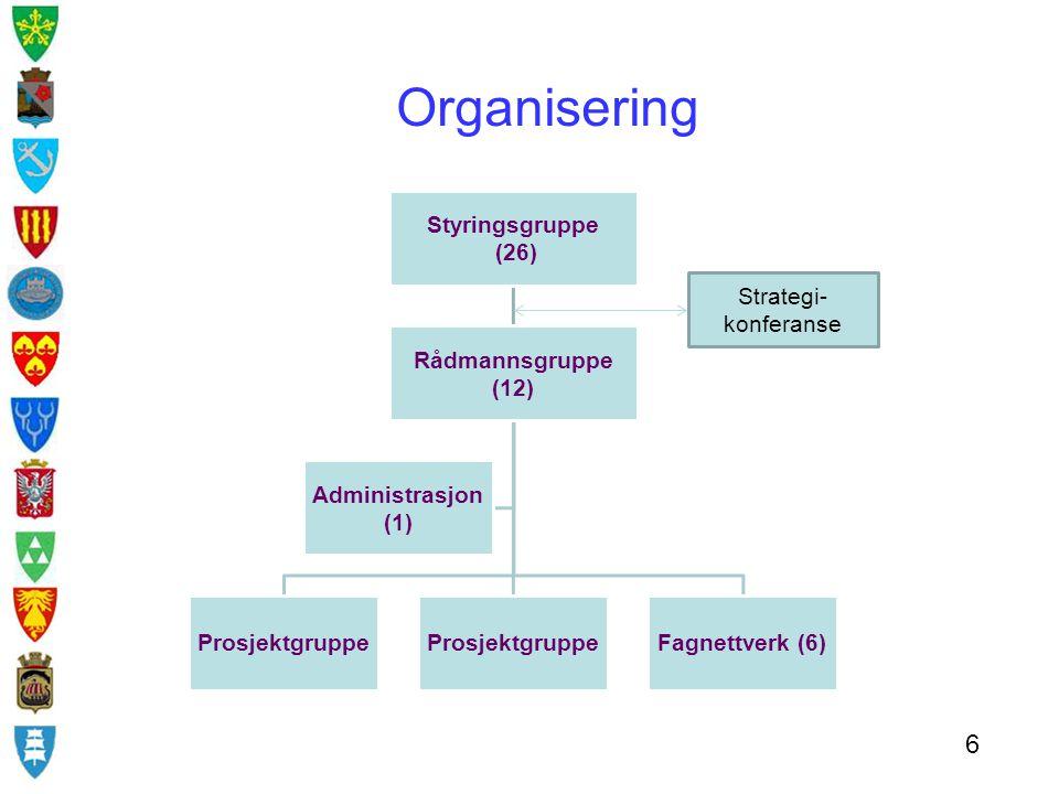Organisering Styringsgruppe (26) Rådmannsgruppe (12) Prosjektgruppe Fagnettverk (6) Administrasjon (1) 6 Strategi- konferanse