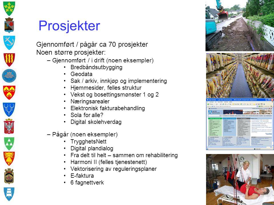Prosjekter Gjennomført / pågår ca 70 prosjekter Noen større prosjekter: –Gjennomført / i drift (noen eksempler) Bredbåndsutbygging Geodata Sak / arkiv