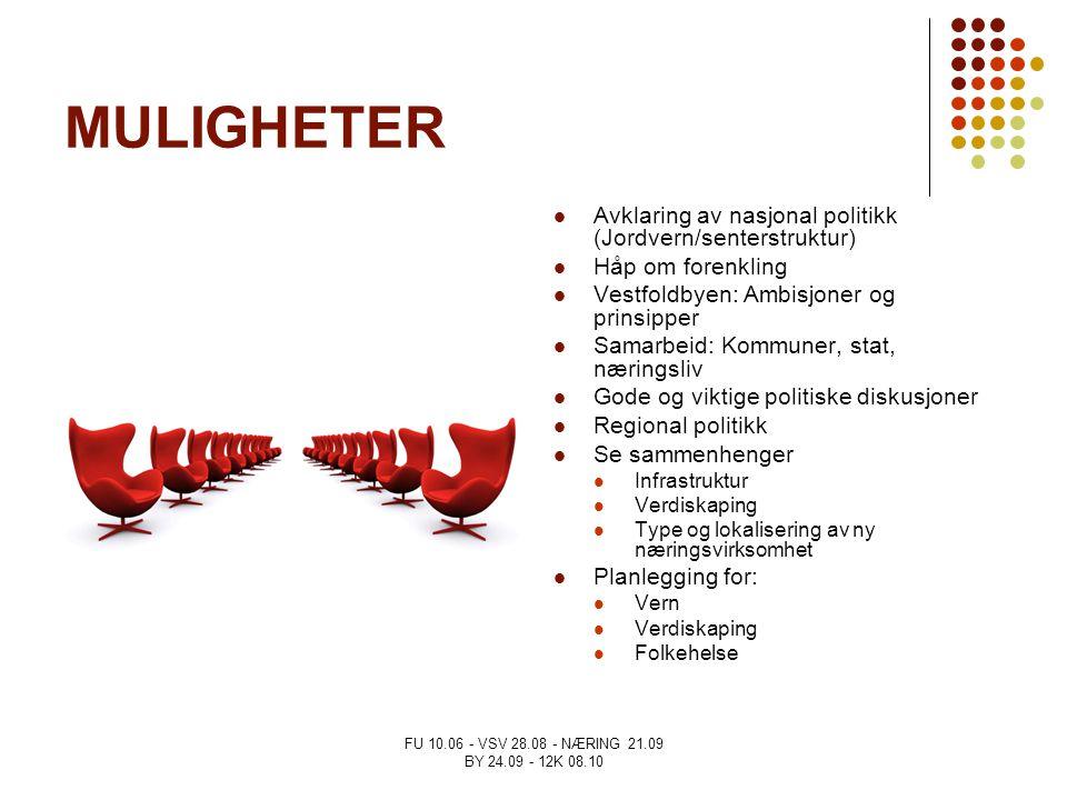 FU 10.06 - VSV 28.08 - NÆRING 21.09 BY 24.09 - 12K 08.10 MULIGHETER Avklaring av nasjonal politikk (Jordvern/senterstruktur) Håp om forenkling Vestfol