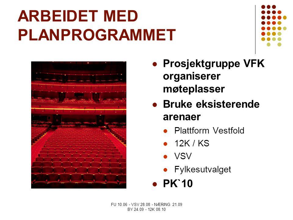 FU 10.06 - VSV 28.08 - NÆRING 21.09 BY 24.09 - 12K 08.10 ARBEIDET MED PLANPROGRAMMET Prosjektgruppe VFK organiserer møteplasser Bruke eksisterende are