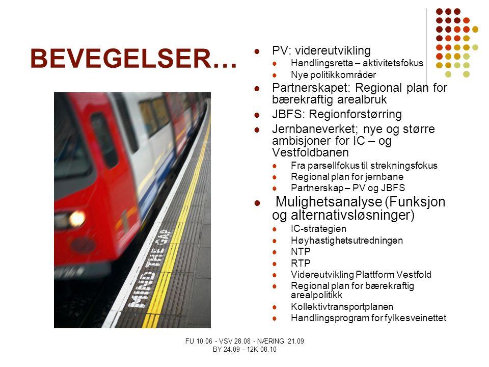 FU 10.06 - VSV 28.08 - NÆRING 21.09 BY 24.09 - 12K 08.10 BEVEGELSER… PV: videreutvikling Handlingsretta – aktivitetsfokus Nye politikkområder Partners