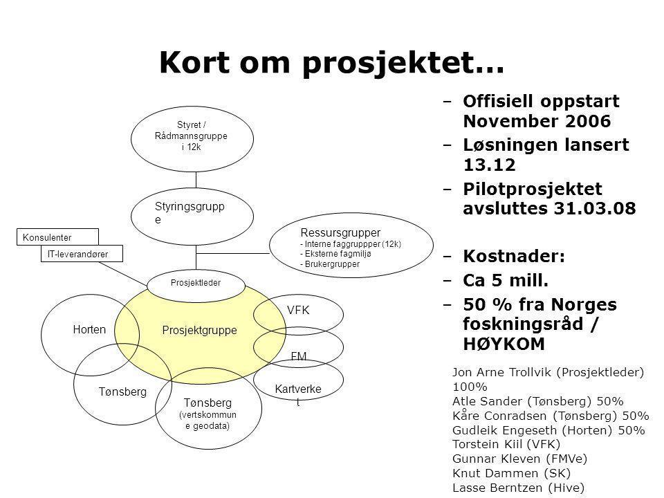 01.02.2008 Kort om prosjektet… Prosjektgruppe: Jon Arne Trollvik (Prosjektleder) 100% Atle Sander (Tønsberg) 50% Kåre Conradsen (Tønsberg) 50% Gudleik