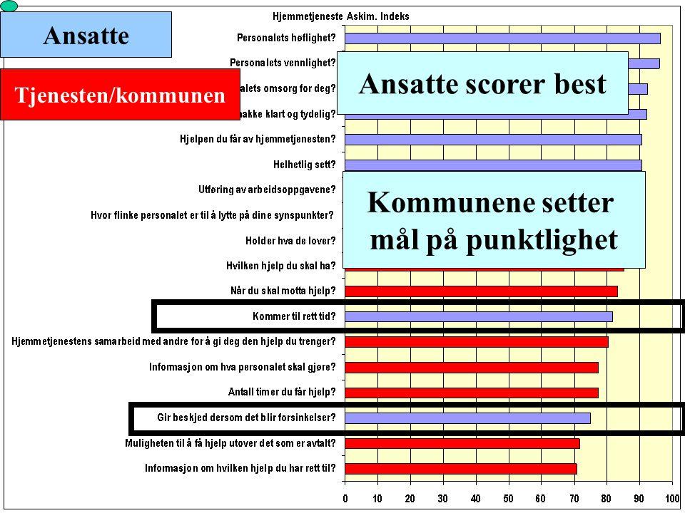 Innsatsfaktor Resultater Er Porsgrunn effektive Porsgrunns mål