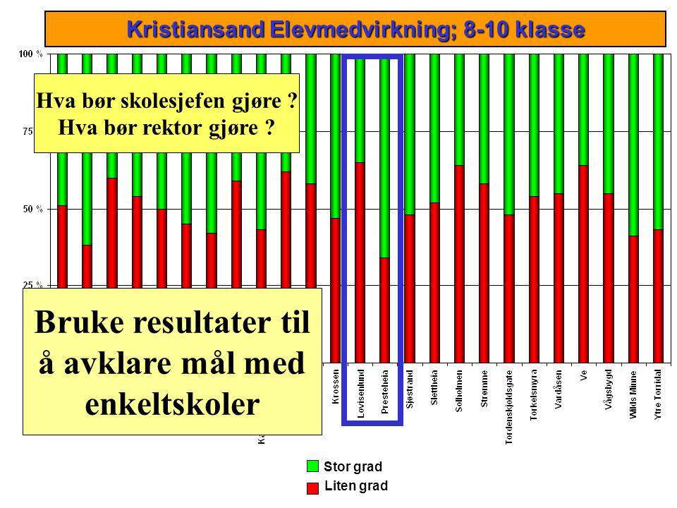 Grimstad – Tjenesteprofil skole Innsatsfaktorer Resultater Er Grimstad effektive.