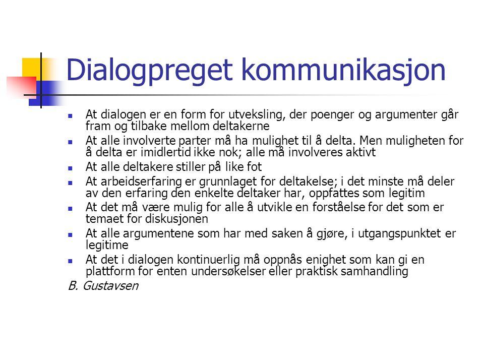 Dialogpreget kommunikasjon At dialogen er en form for utveksling, der poenger og argumenter går fram og tilbake mellom deltakerne At alle involverte parter må ha mulighet til å delta.