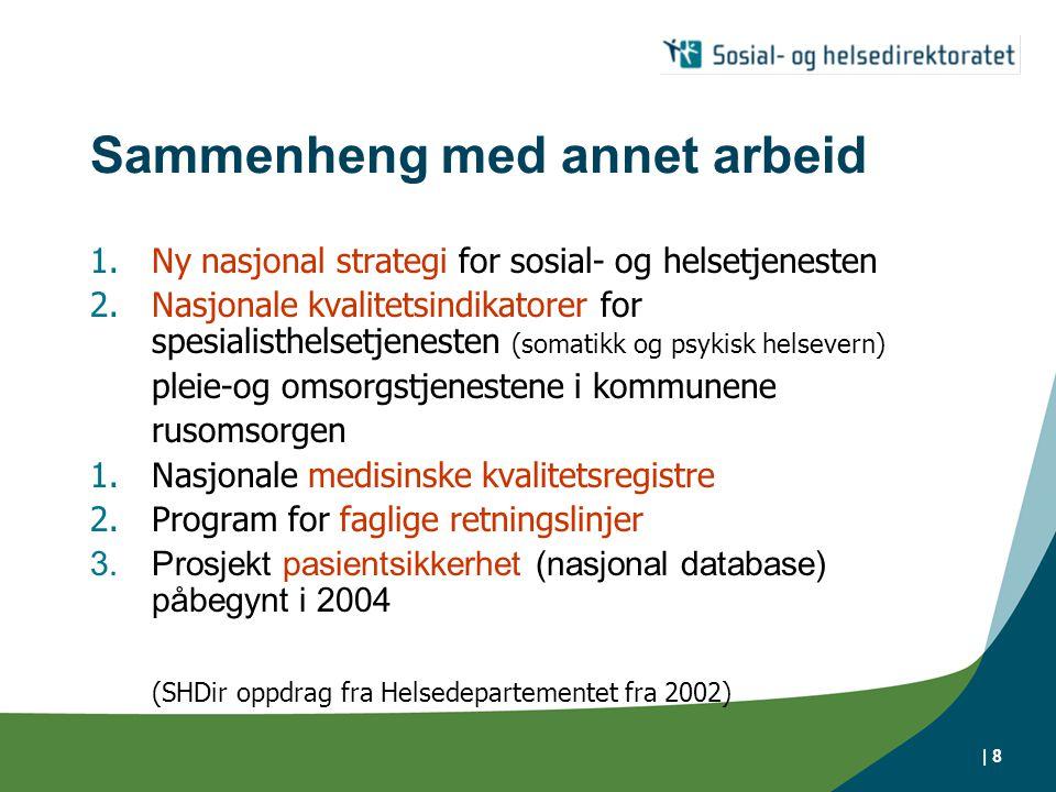 | 8 Sammenheng med annet arbeid 1.Ny nasjonal strategi for sosial- og helsetjenesten 2.Nasjonale kvalitetsindikatorer for spesialisthelsetjenesten (somatikk og psykisk helsevern) pleie-og omsorgstjenestene i kommunene rusomsorgen 1.Nasjonale medisinske kvalitetsregistre 2.Program for faglige retningslinjer 3.Prosjekt pasientsikkerhet (nasjonal database) påbegynt i 2004 (SHDir oppdrag fra Helsedepartementet fra 2002)