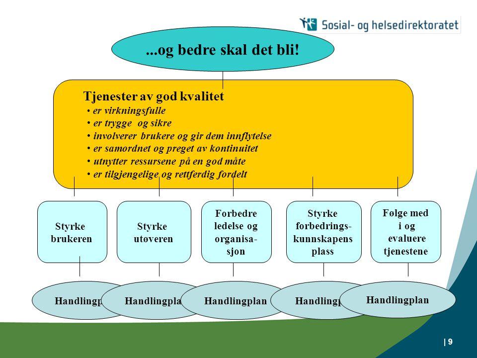 | 9 Handlingplan Styrke brukeren Tjenester av god kvalitet er virkningsfulle er trygge og sikre involverer brukere og gir dem innflytelse er samordnet