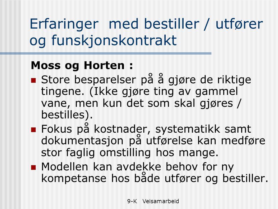 9-K Veisamarbeid Erfaringer med bestiller / utfører og funskjonskontrakt Moss og Horten : Store besparelser på å gjøre de riktige tingene. (Ikke gjøre