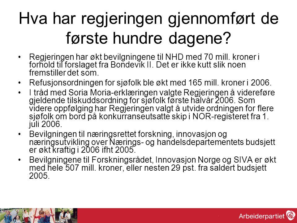 Økning i de frie midlene i forhold til Bondevik-regjeringa for Vestfold 0701 Horten15 602 0702 Holmestrand6 153 0704 Tønsberg23 291 0706 Sandefjord26