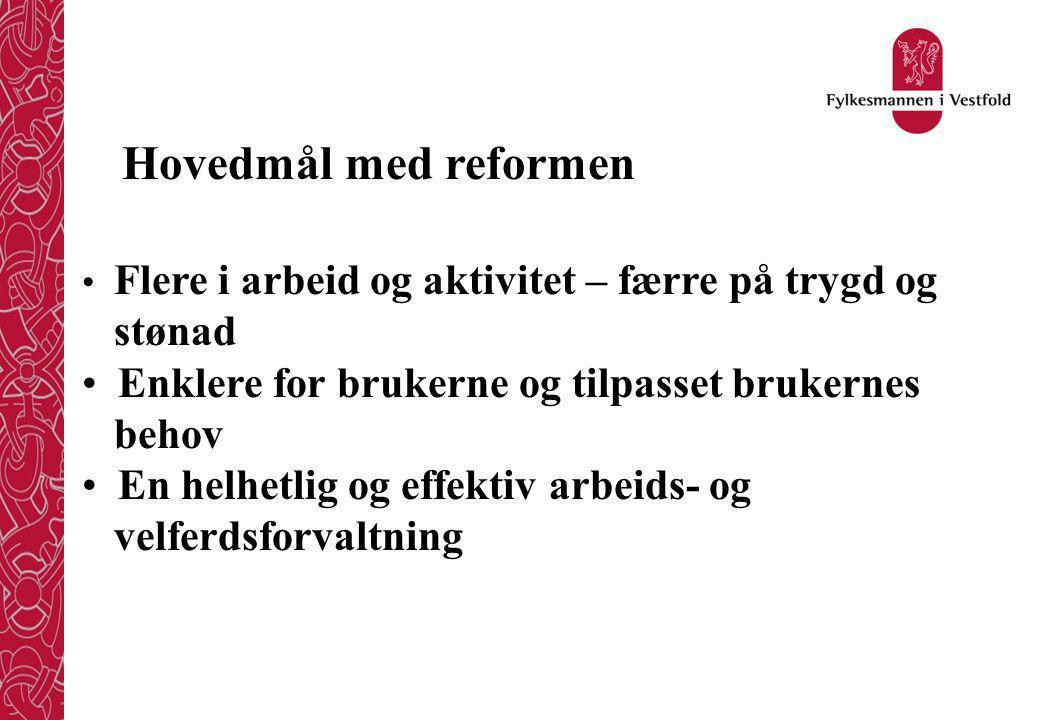 Hovedmål med reformen Flere i arbeid og aktivitet – færre på trygd og stønad Enklere for brukerne og tilpasset brukernes behov En helhetlig og effektiv arbeids- og velferdsforvaltning