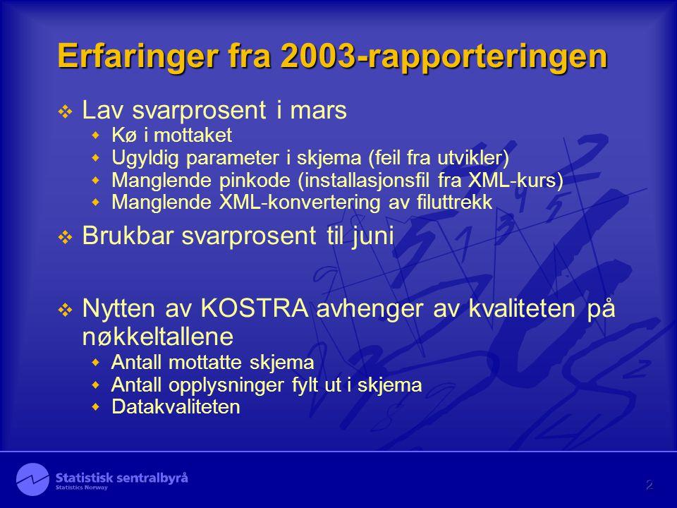 2 Erfaringer fra 2003-rapporteringen  Lav svarprosent i mars  Kø i mottaket  Ugyldig parameter i skjema (feil fra utvikler)  Manglende pinkode (in
