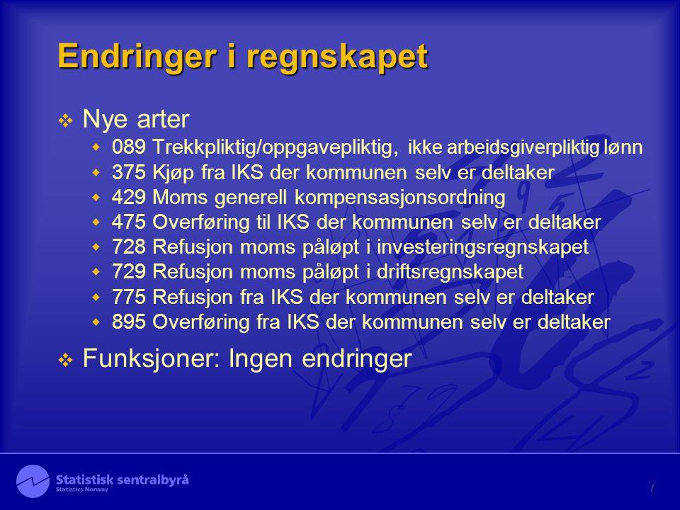 7 Endringer i regnskapet  Nye arter  089 Trekkpliktig/oppgavepliktig, ikke arbeidsgiverpliktig lønn  375 Kjøp fra IKS der kommunen selv er deltaker