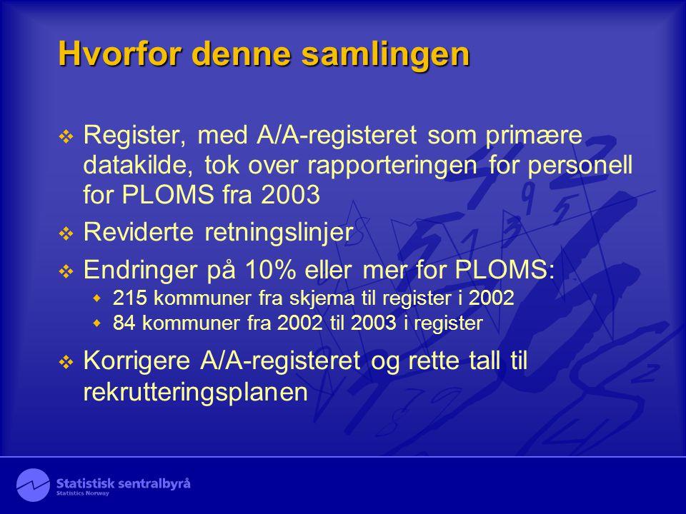 Hvorfor denne samlingen  Register, med A/A-registeret som primære datakilde, tok over rapporteringen for personell for PLOMS fra 2003  Reviderte retningslinjer  Endringer på 10% eller mer for PLOMS:  215 kommuner fra skjema til register i 2002  84 kommuner fra 2002 til 2003 i register  Korrigere A/A-registeret og rette tall til rekrutteringsplanen