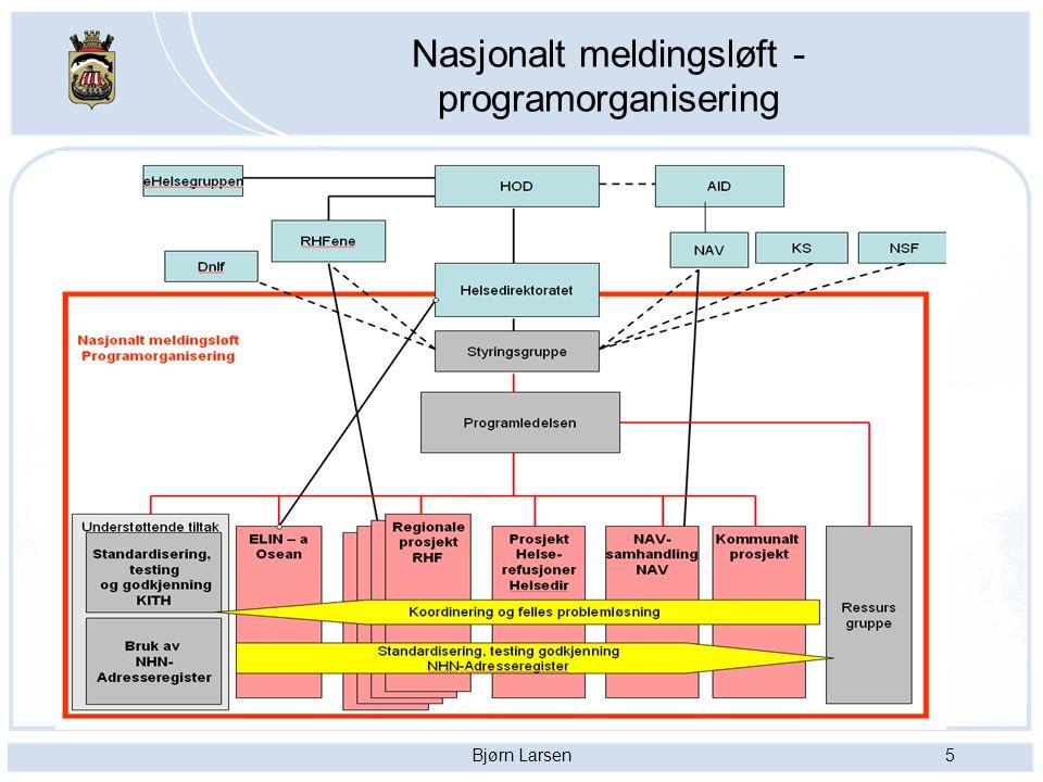 Bjørn Larsen6 Meldingsløftet i kommunene - programorganisering