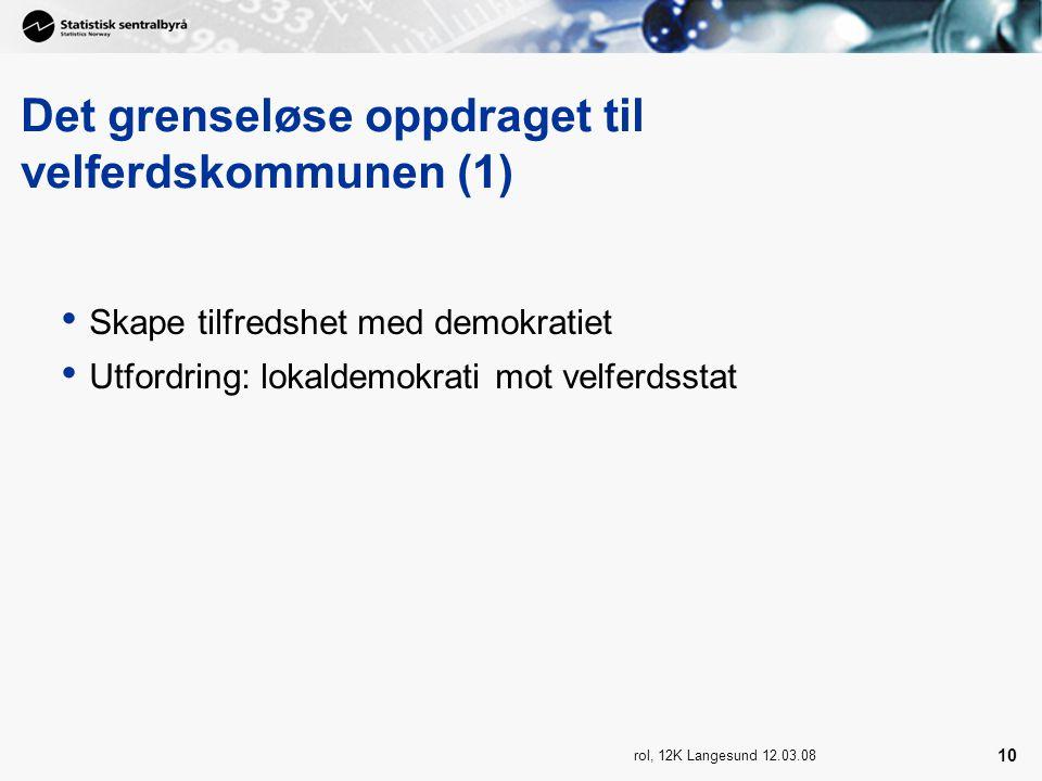 rol, 12K Langesund 12.03.08 10 Det grenseløse oppdraget til velferdskommunen (1) Skape tilfredshet med demokratiet Utfordring: lokaldemokrati mot velferdsstat