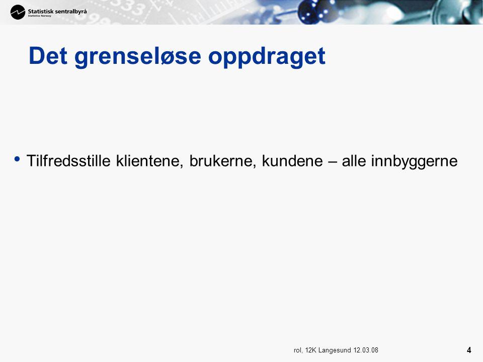 rol, 12K Langesund 12.03.08 4 Det grenseløse oppdraget Tilfredsstille klientene, brukerne, kundene – alle innbyggerne