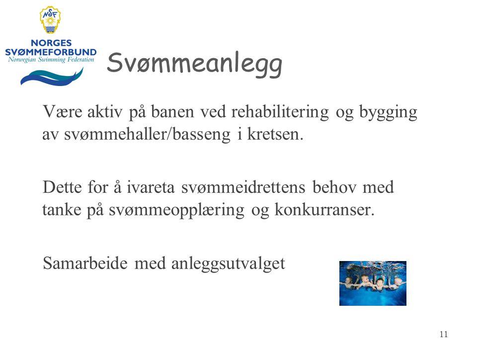 Svømmeanlegg Være aktiv på banen ved rehabilitering og bygging av svømmehaller/basseng i kretsen. Dette for å ivareta svømmeidrettens behov med tanke