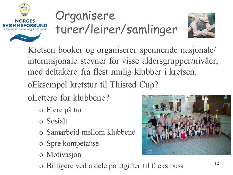 Organisere turer/leirer/samlinger Kretsen booker og organiserer spennende nasjonale/ internasjonale stevner for visse aldersgrupper/nivåer, med deltak