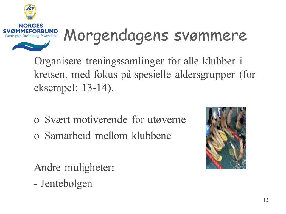 Morgendagens svømmere Organisere treningssamlinger for alle klubber i kretsen, med fokus på spesielle aldersgrupper (for eksempel: 13-14). oSvært moti