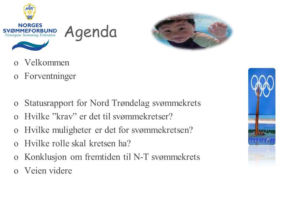 """Agenda oVelkommen oForventninger oStatusrapport for Nord Trøndelag svømmekrets oHvilke """"krav"""" er det til svømmekretser? oHvilke muligheter er det for"""