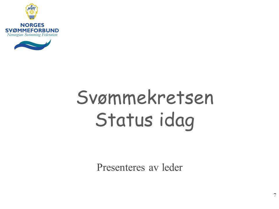 Svømmekretsen Status idag Presenteres av leder 7