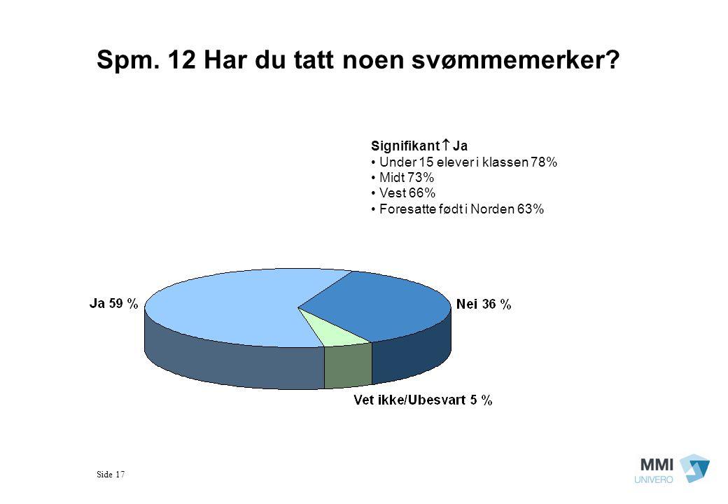 Side 17 Spm. 12 Har du tatt noen svømmemerker? Signifikant  Ja Under 15 elever i klassen 78% Midt 73% Vest 66% Foresatte født i Norden 63%