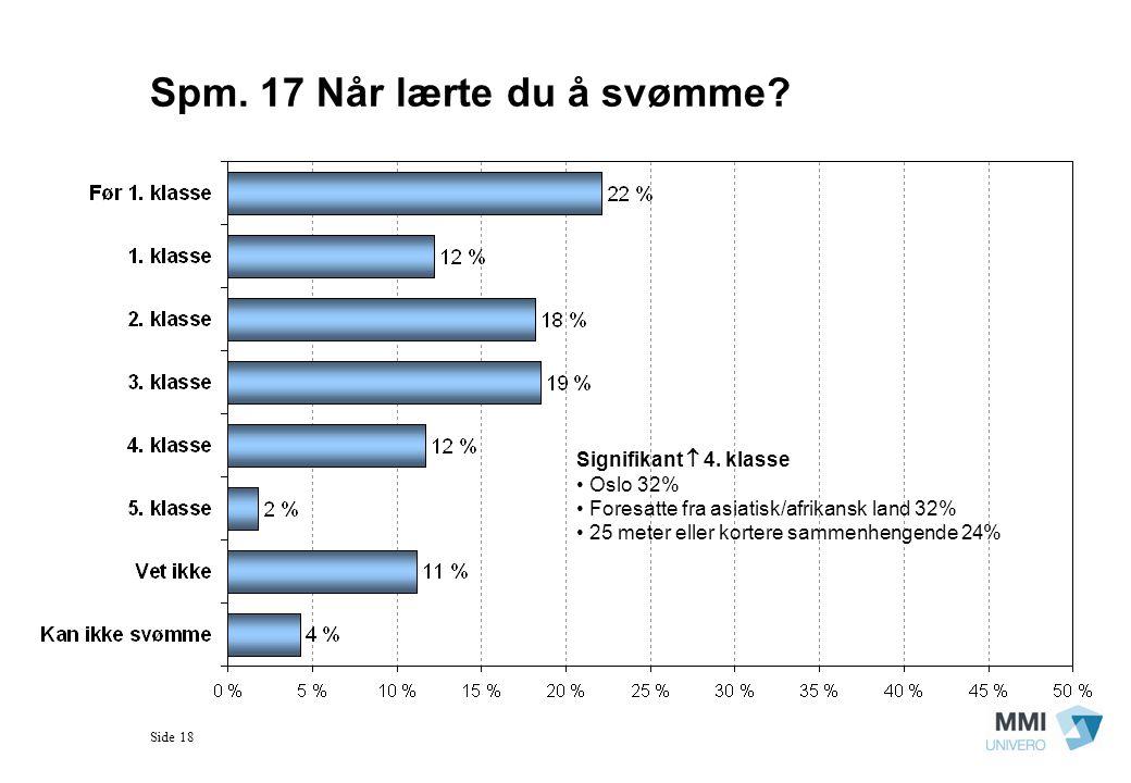 Side 18 Spm. 17 Når lærte du å svømme? Signifikant  4. klasse Oslo 32% Foresatte fra asiatisk/afrikansk land 32% 25 meter eller kortere sammenhengend
