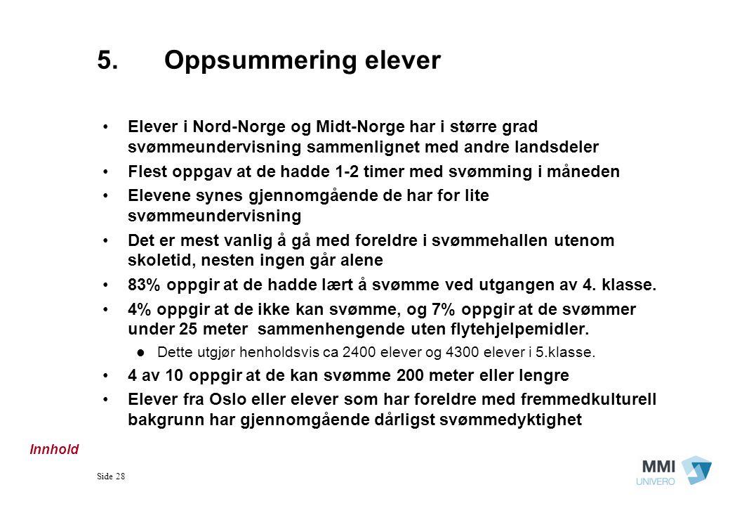 Side 28 5.Oppsummering elever Elever i Nord-Norge og Midt-Norge har i større grad svømmeundervisning sammenlignet med andre landsdeler Flest oppgav at