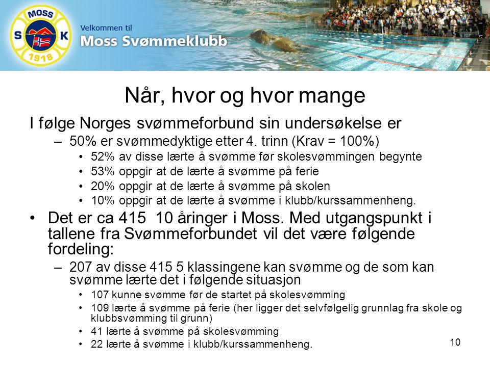 Når, hvor og hvor mange I følge Norges svømmeforbund sin undersøkelse er –50% er svømmedyktige etter 4.