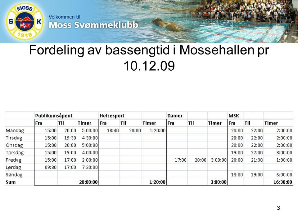 Fordeling av bassengtid i Mossehallen pr 10.12.09 3