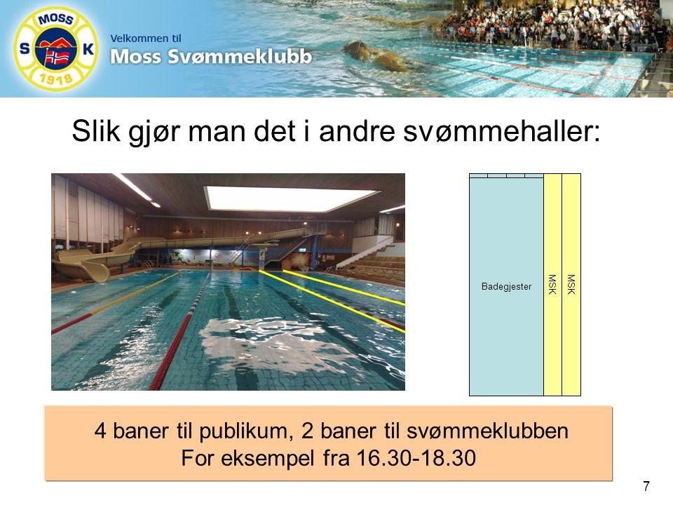 Slik gjør man det i andre svømmehaller: MSK Badegjester 4 baner til publikum, 2 baner til svømmeklubben For eksempel fra 16.30-18.30 7