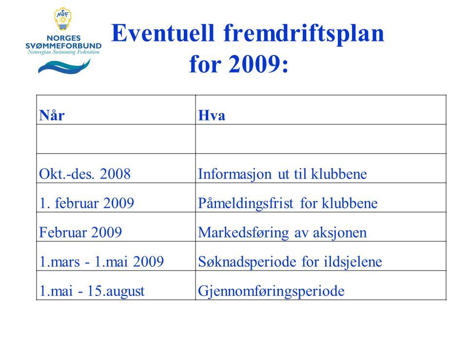 Eventuell fremdriftsplan for 2009: NårHva Okt.-des.