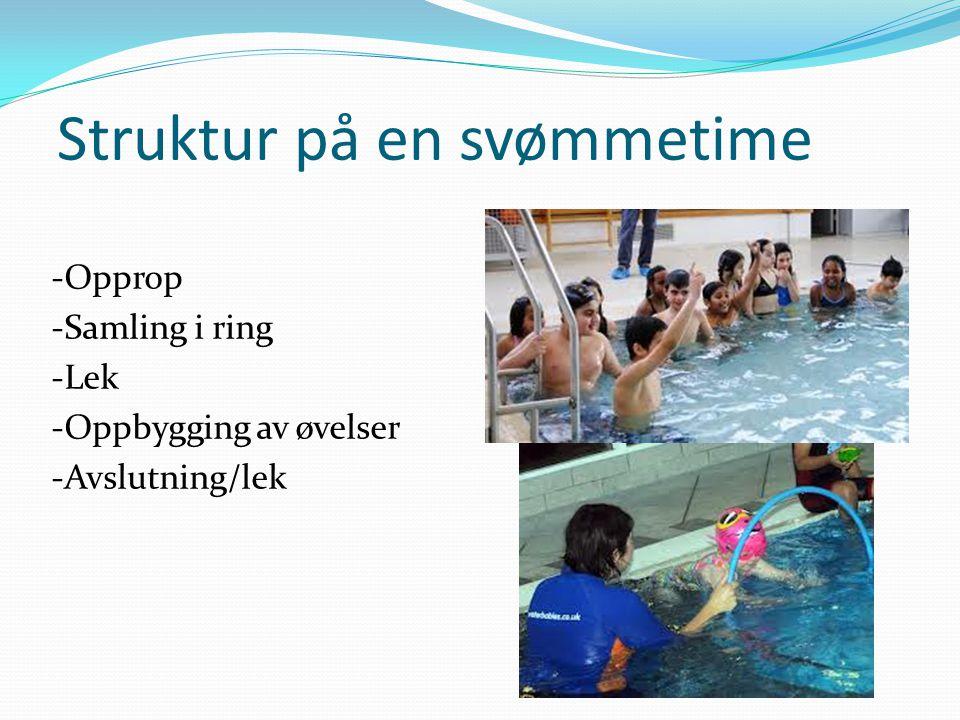 Struktur på en svømmetime -Opprop -Samling i ring -Lek -Oppbygging av øvelser -Avslutning/lek