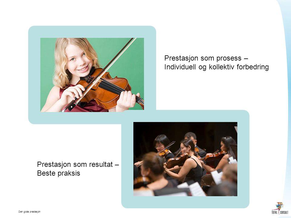 Den gode prestasjon Verdensmesterne.. Trondheims- Solistene….