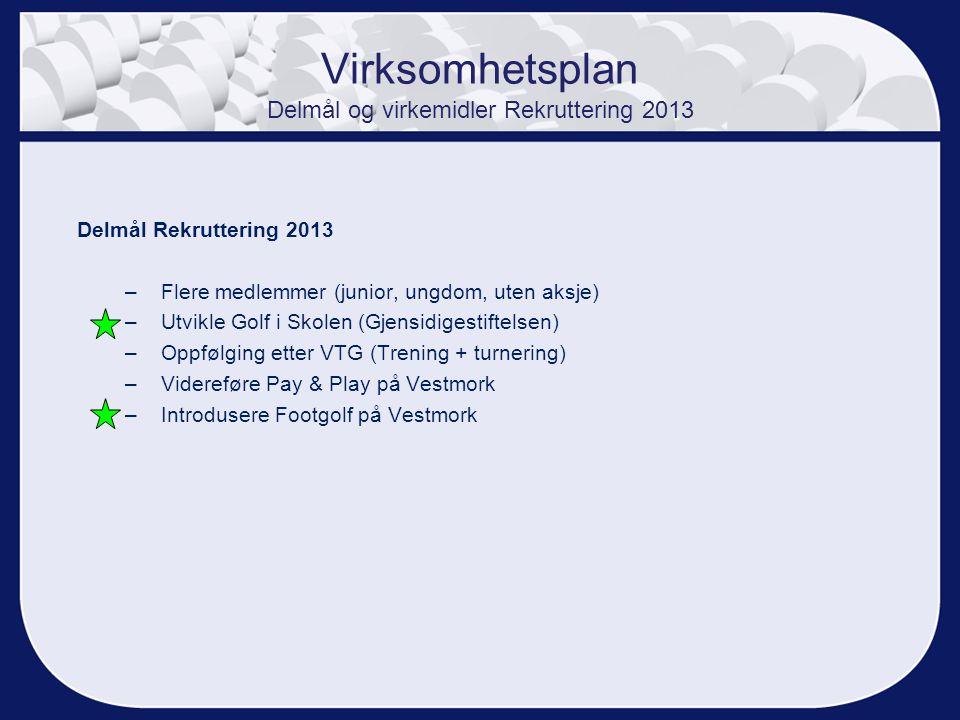 Delmål Rekruttering 2013 –Flere medlemmer (junior, ungdom, uten aksje) –Utvikle Golf i Skolen (Gjensidigestiftelsen) –Oppfølging etter VTG (Trening +