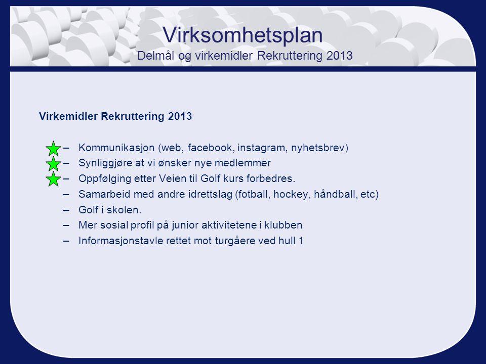 Virkemidler Rekruttering 2013 –Kommunikasjon (web, facebook, instagram, nyhetsbrev) –Synliggjøre at vi ønsker nye medlemmer –Oppfølging etter Veien ti