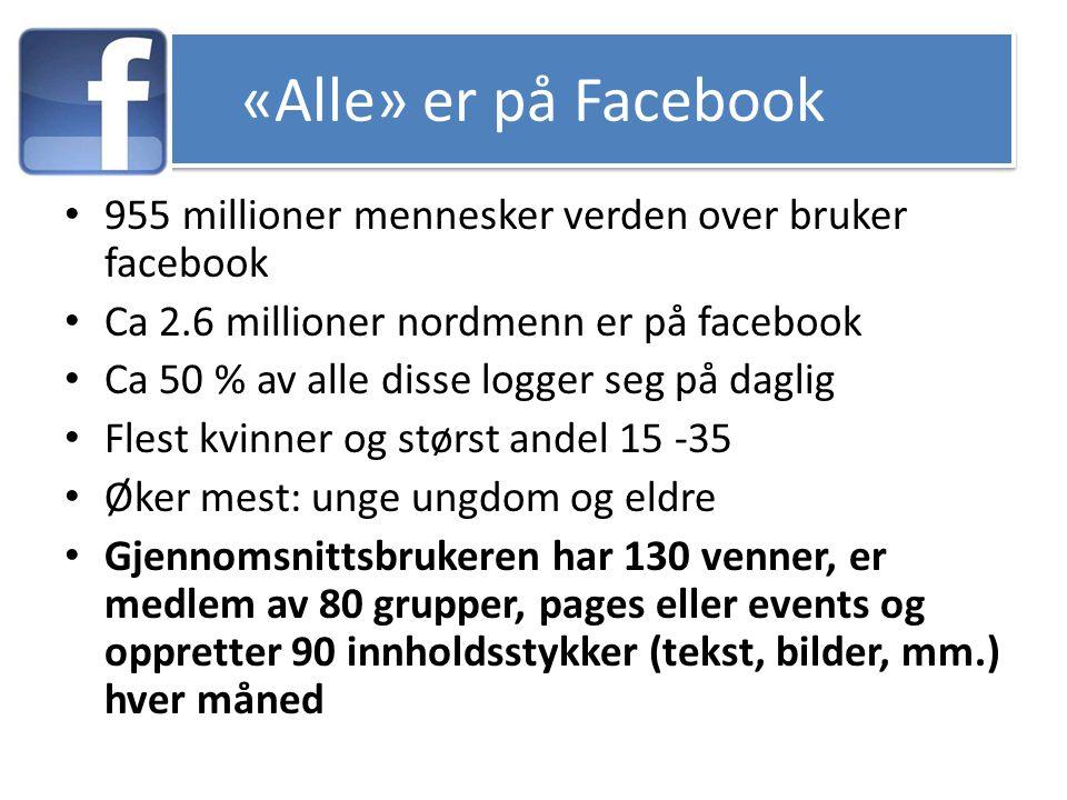 «Alle» er på Facebook 955 millioner mennesker verden over bruker facebook Ca 2.6 millioner nordmenn er på facebook Ca 50 % av alle disse logger seg på