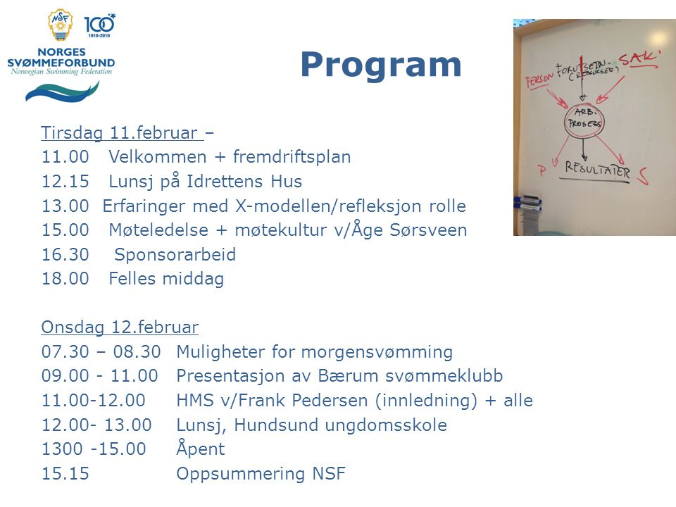 Program Tirsdag 11.februar – 11.00 Velkommen + fremdriftsplan 12.15 Lunsj på Idrettens Hus 13.00 Erfaringer med X-modellen/refleksjon rolle 15.00 Møteledelse + møtekultur v/Åge Sørsveen 16.30 Sponsorarbeid 18.00Felles middag Onsdag 12.februar 07.30 – 08.30Muligheter for morgensvømming 09.00 - 11.00Presentasjon av Bærum svømmeklubb 11.00-12.00HMS v/Frank Pedersen (innledning) + alle 12.00- 13.00Lunsj, Hundsund ungdomsskole 1300 -15.00Åpent 15.15 Oppsummering NSF