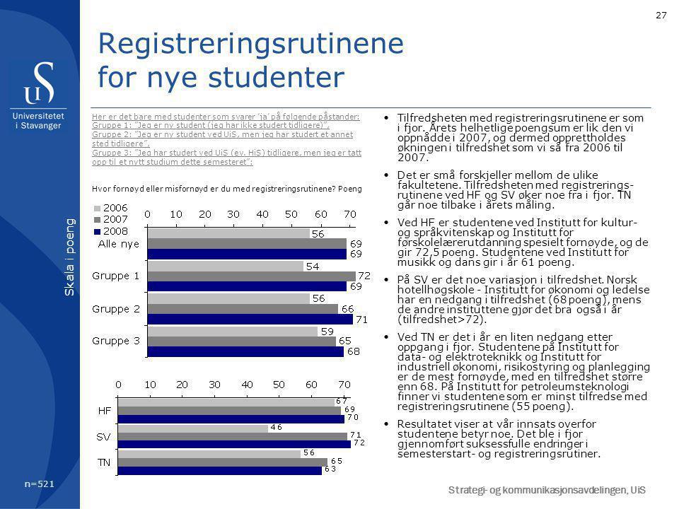 27 Registreringsrutinene for nye studenter Tilfredsheten med registreringsrutinene er som i fjor.