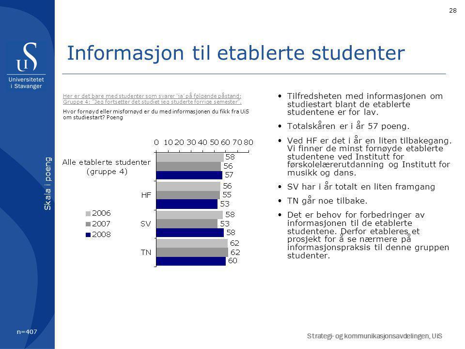 28 Informasjon til etablerte studenter Tilfredsheten med informasjonen om studiestart blant de etablerte studentene er for lav.