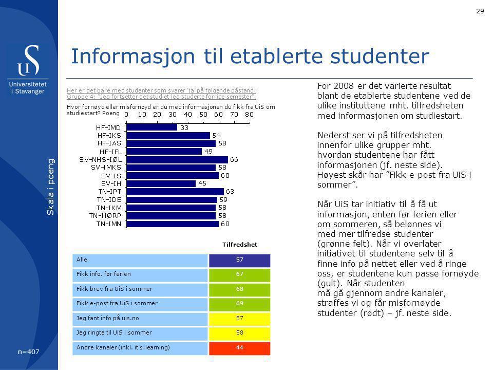 29 Informasjon til etablerte studenter For 2008 er det varierte resultat blant de etablerte studentene ved de ulike instituttene mht.