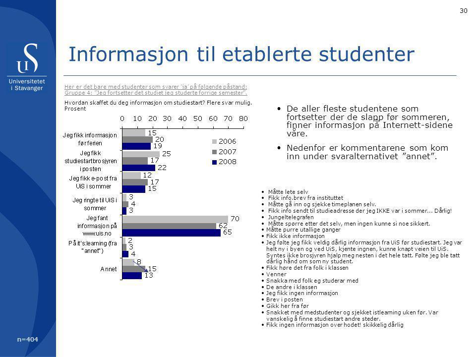 30 Informasjon til etablerte studenter De aller fleste studentene som fortsetter der de slapp før sommeren, finner informasjon på Internett-sidene våre.