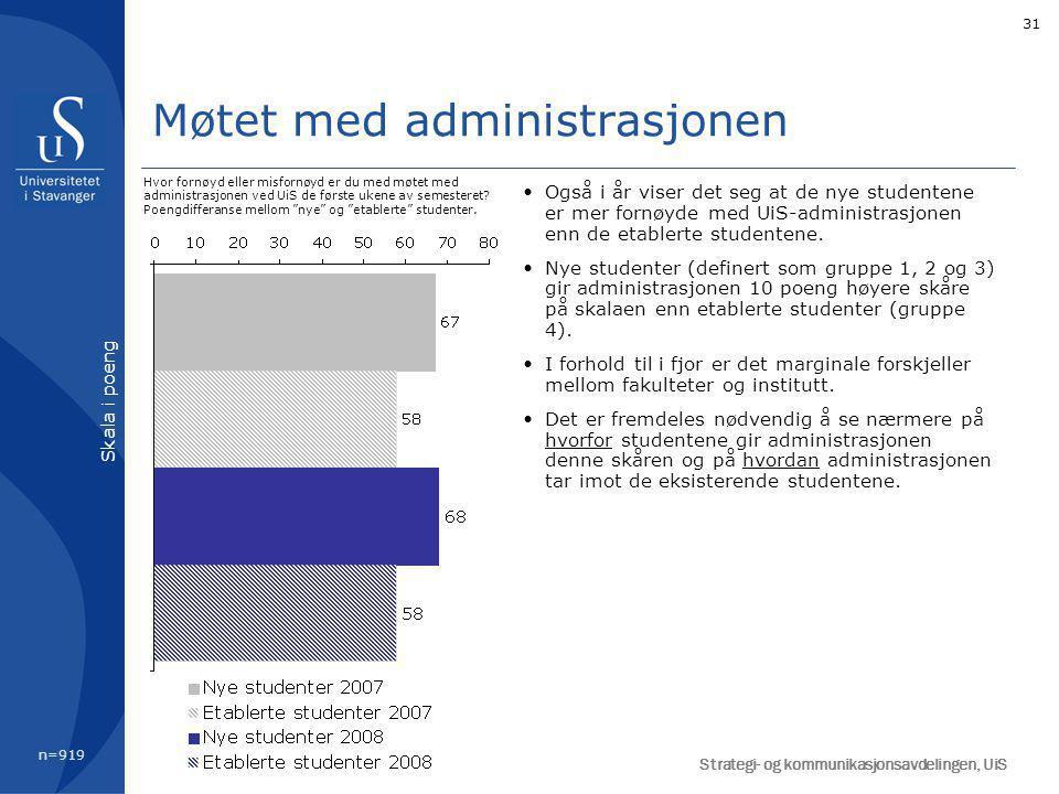 31 Møtet med administrasjonen Også i år viser det seg at de nye studentene er mer fornøyde med UiS-administrasjonen enn de etablerte studentene.