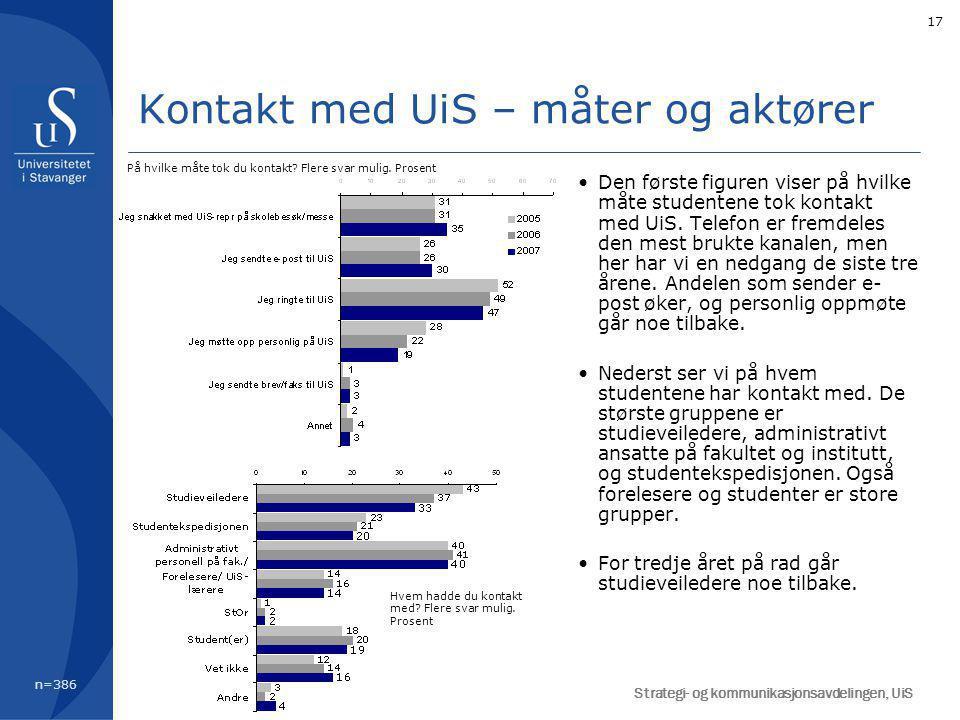 17 Kontakt med UiS – måter og aktører Den første figuren viser på hvilke måte studentene tok kontakt med UiS. Telefon er fremdeles den mest brukte kan