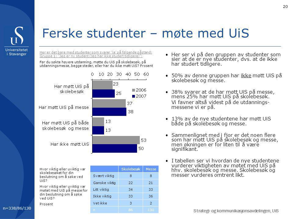 20 Ferske studenter – møte med UiS Her ser vi på den gruppen av studenter som sier at de er nye studenter, dvs. at de ikke har studert tidligere. 50%