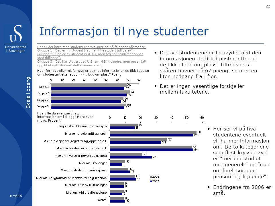 22 Informasjon til nye studenter De nye studentene er fornøyde med den informasjonen de fikk i posten etter at de fikk tilbud om plass. Tilfredshets-