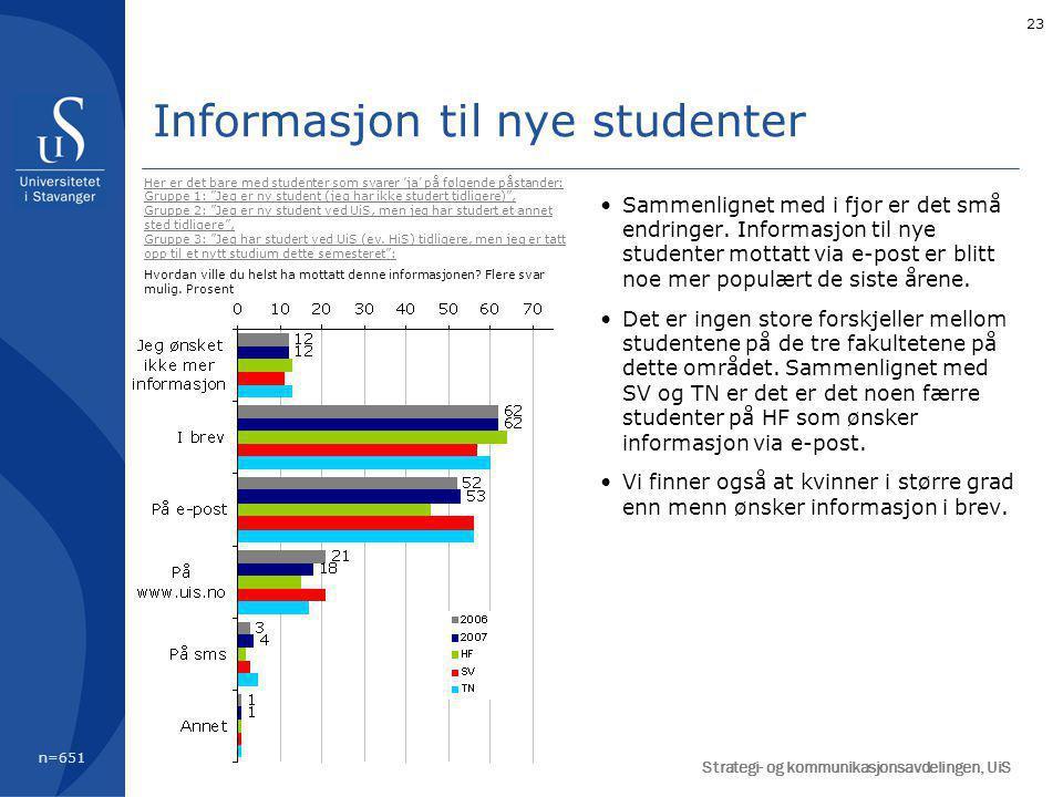 23 Informasjon til nye studenter Sammenlignet med i fjor er det små endringer. Informasjon til nye studenter mottatt via e-post er blitt noe mer popul
