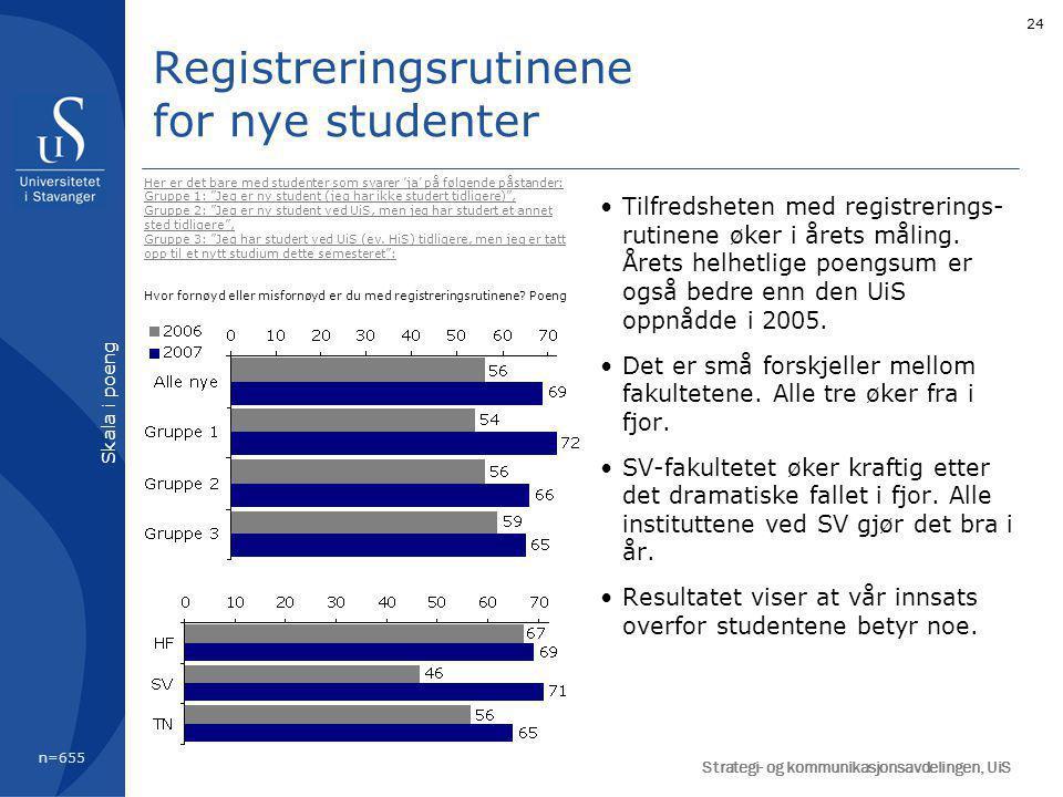 24 Registreringsrutinene for nye studenter Tilfredsheten med registrerings- rutinene øker i årets måling. Årets helhetlige poengsum er også bedre enn