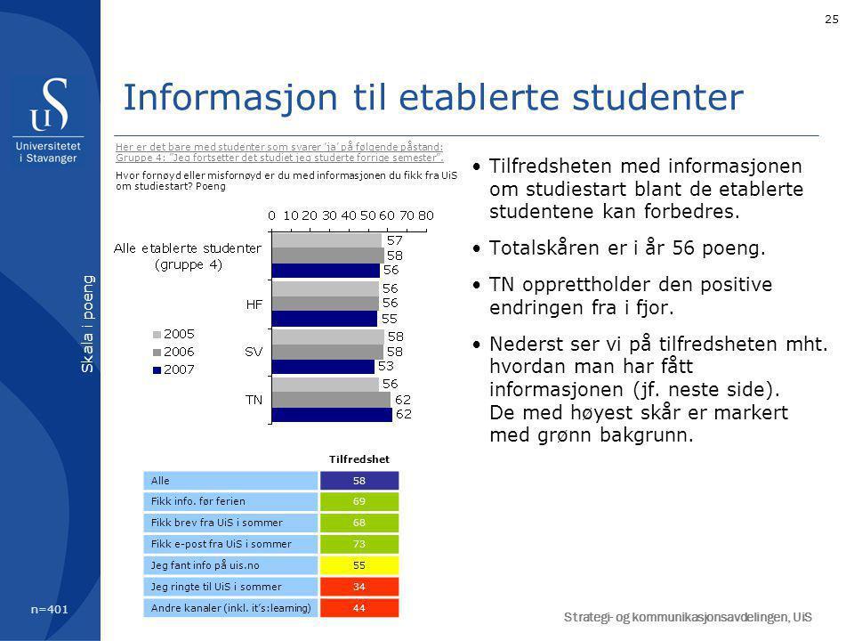 25 Informasjon til etablerte studenter Tilfredsheten med informasjonen om studiestart blant de etablerte studentene kan forbedres. Totalskåren er i år