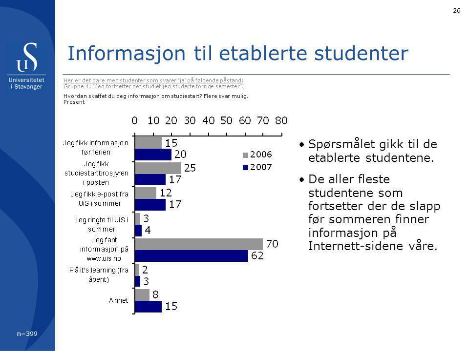 26 Informasjon til etablerte studenter Spørsmålet gikk til de etablerte studentene. De aller fleste studentene som fortsetter der de slapp før sommere